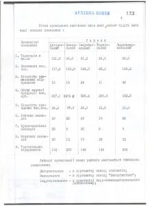 Довідка до Указу 4 сторінка
