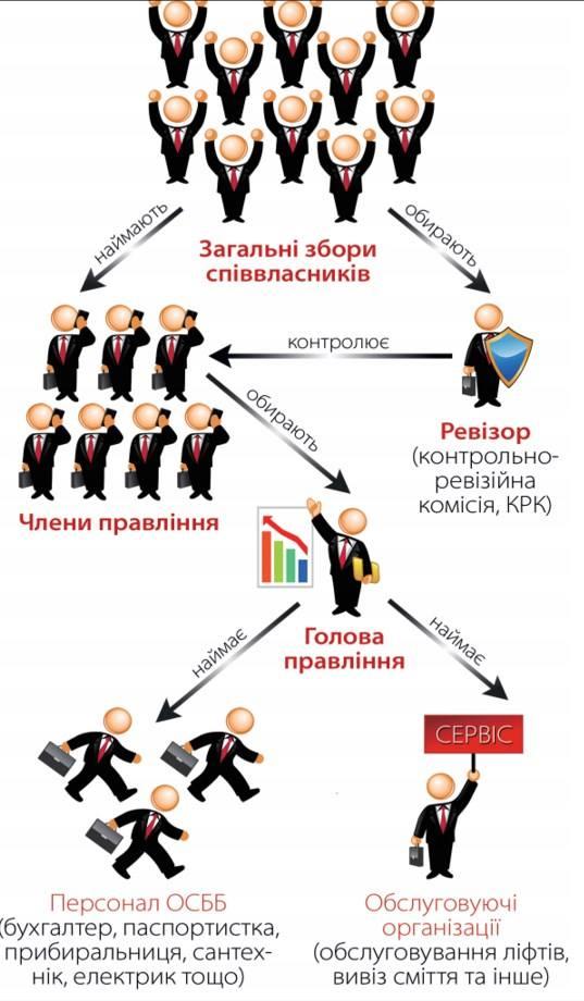 Система контрол бабло